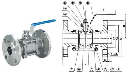 一,q41f三片式法兰球阀概述:    广式法兰球阀公称压力:1.图片